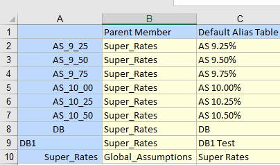 Adding_New_Members